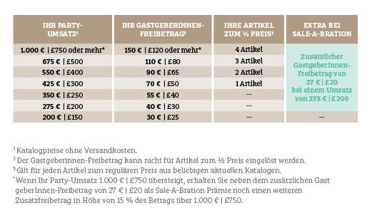 Sale A Bration Flyer www.stempelmami.de.jpg6
