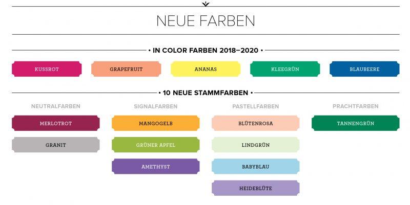 stampin up farberneuerung neue farben im jahreskatalog stempelmami 1