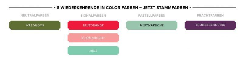 stampin up farberneuerung neue farben im jahreskatalog stempelmami 2