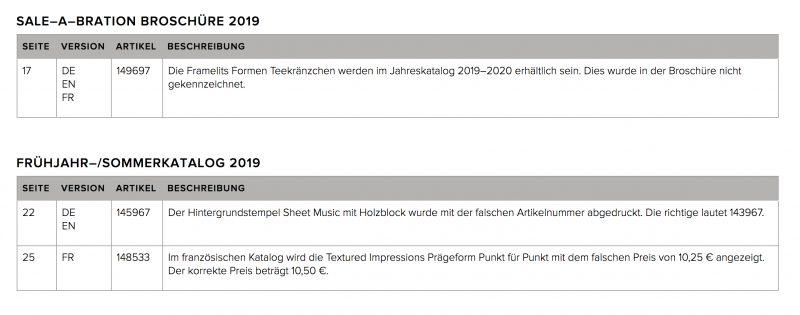 stampin up fruehjahr sommerkatalog 2019 sale bration aktion stempelmami 1