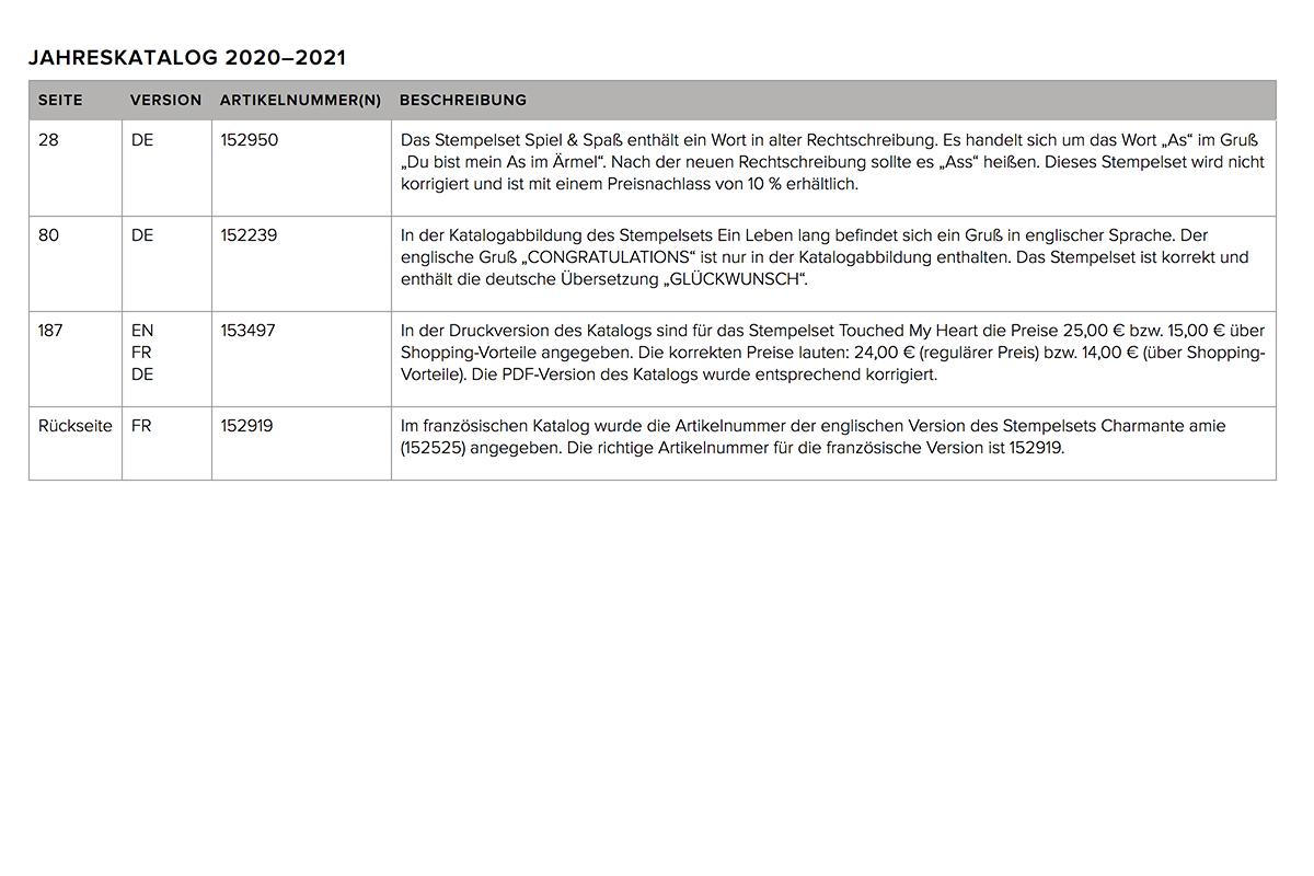 Stampin Up Katalogkorrekturen Stempelmami